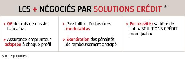 Solutions Crédit
