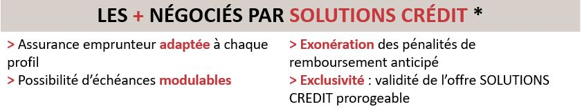Illustration solutions crédit Nexity